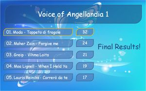 Angellandia in the Internatia Song Contest - escforumwiki
